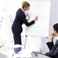 7 cosas que las personas altamente productivas hacen