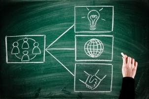 redes-sociales_innovacion-social_-RCySostenibilidad_Telefonica
