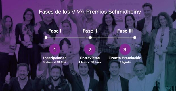 Emprendedores sociales: VIVA Premios 2018